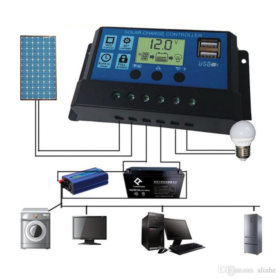 30A / 20A / 10A 12V 24V 자동 작업 PWM 태양 충전 컨트롤러, LCD 듀얼 USB 5V 출력 태양 전지 패널 충전기 레귤레이터 PV 홈