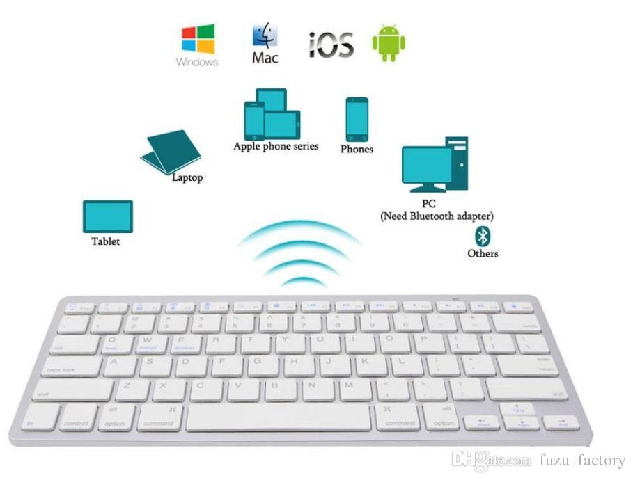 05a696232fc Newest Ultra Slim Wireless Bluetooth 3.0 Keyboard For Android For MAC IPad  IOS Apple Windows For OS System Ergonomic Wireless Keyboard Ergonomics  Keyboard ...