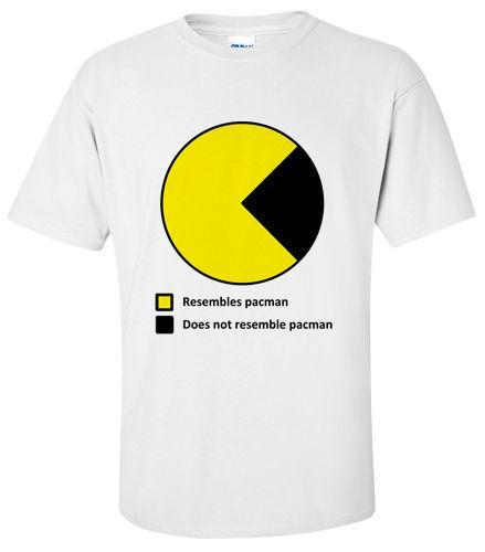 Shirt Pacman Pie Chart T Shirt Smallmediumlargexl Humor T Shirt