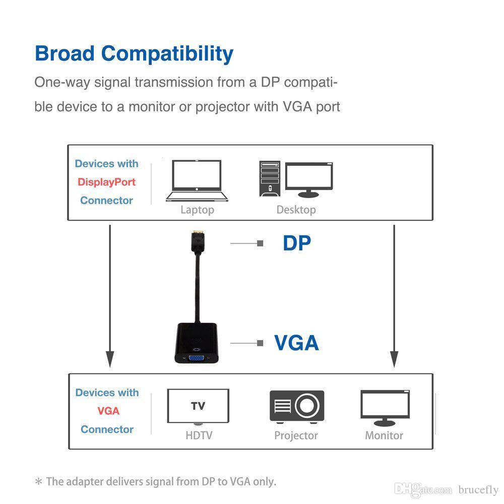 DP-zu-VGA-Adapter DisplayPort-zu-VGA-Konverter DP-Kabel-Adapter männlich zu weiblich 1080P für HDTV-Monitor MacBook-Projektor-PC