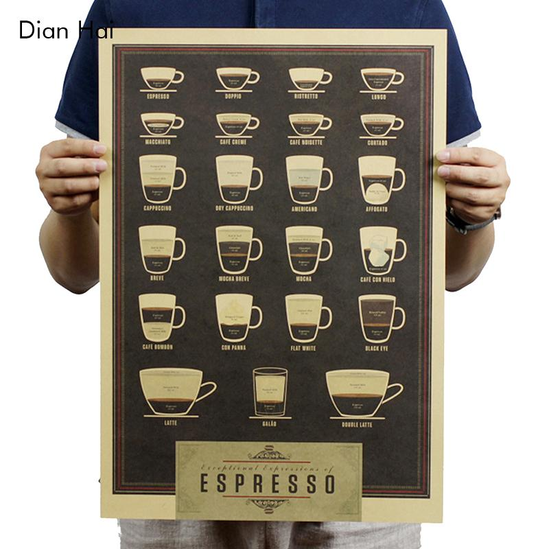italy coffee espresso matching diagram paper poster picture cafe