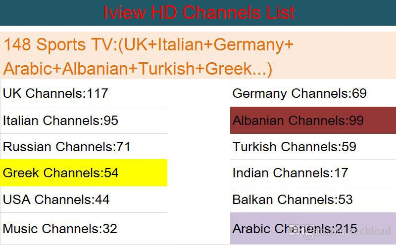 HD Greek Channels Turkish UK USA Germany Albanian Italian Greece Arabic  IPTV European Package EPG VOD