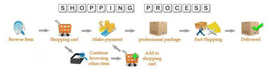 Personalizar Logotipo Personalizado Sacos De Linho Saco De Veludo Logotipo do Comprador de Impressão ou Nome Da Loja de Jóias Presente Bolsas