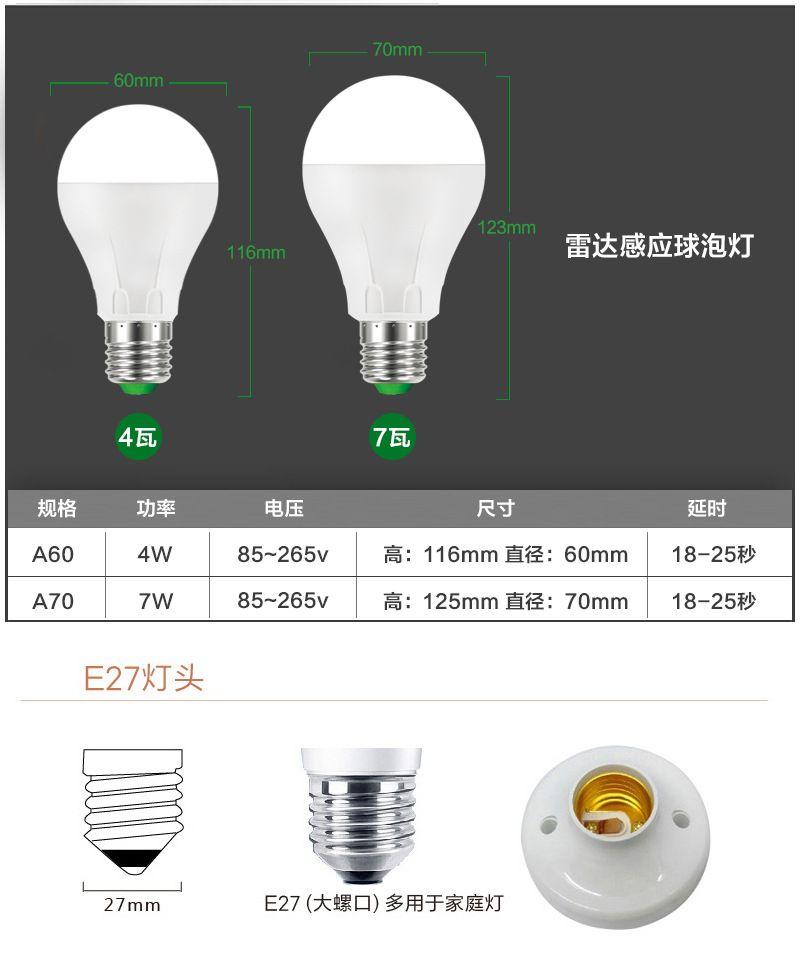 Led Lighting Bulbs Led Bulbs Review 4 Pin Led Bulb From Light136988