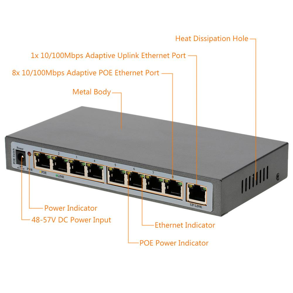 Freeshipping 8 Port 100Mbps IEEE802.3af POE Switch/Injector Power over Ethernet Network Switch for IP Camera VoIP Phone AP devices 108POE-AF