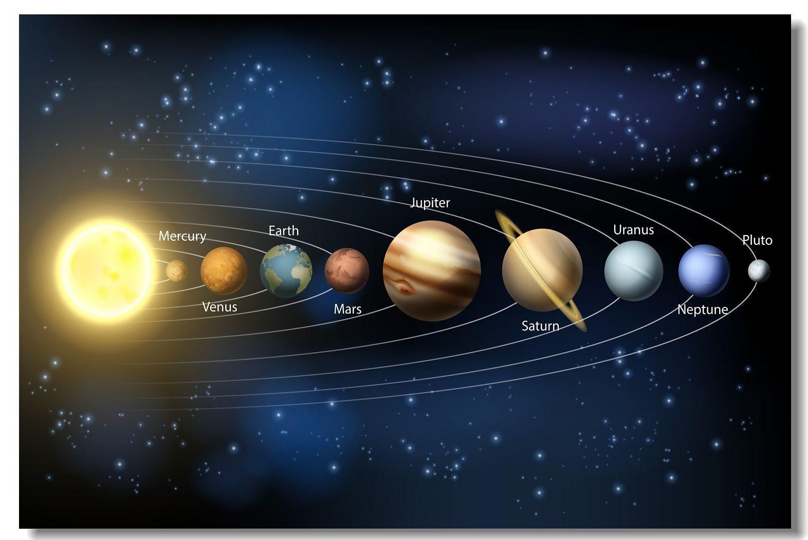 planets galaxy solar system star size - 1200×630