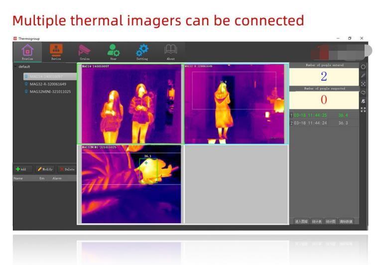 Интеллектуальные инфракрасные тепловизоры изображения для обнаружения лихорадки для торгового центра аэропорта офисной сигнализации 2 3 4 8 м