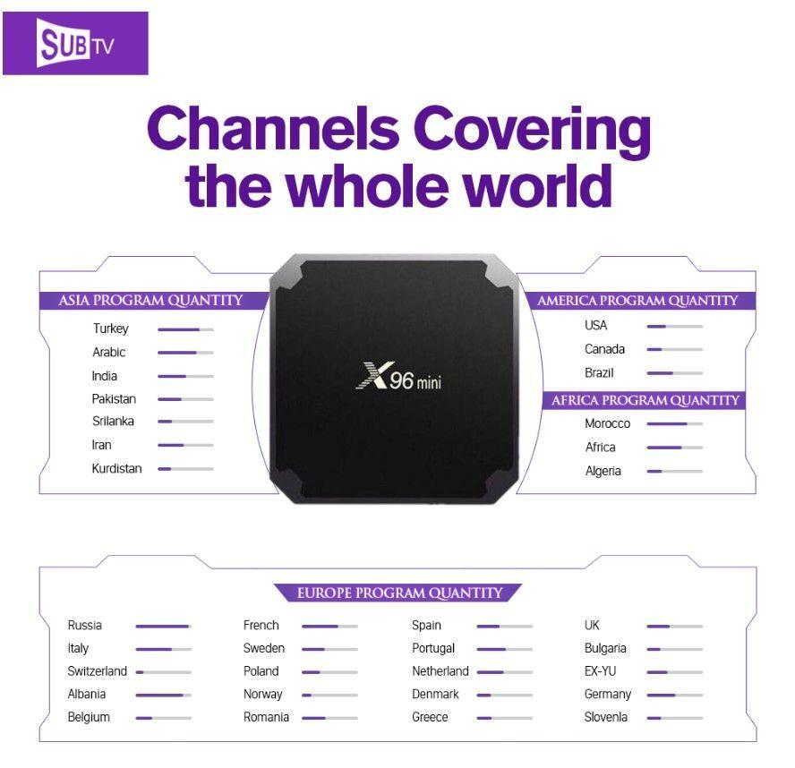 smart iptv channel subscirption subtv apk 1 years subtv tv channel code for  extend subtv channel for x96mini tv box