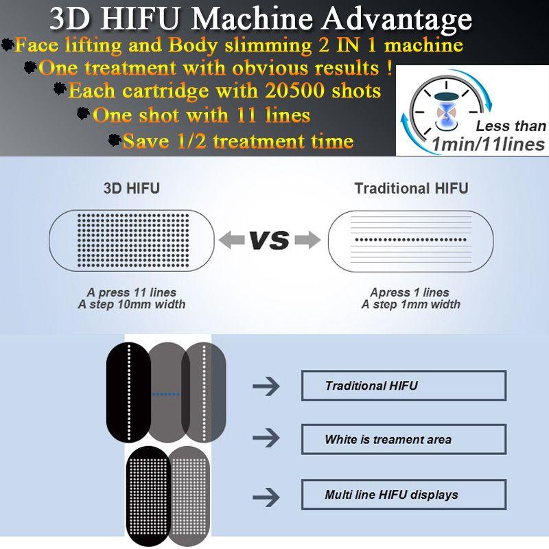 8 Heads 3D HIFU Portable High Intensity Focused Ultrasound HIFU Ultrasonic Facial Care Machine beauty equipment hifu face lifting