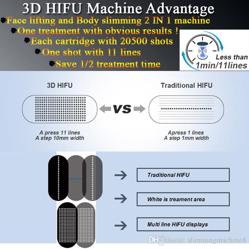 Rosto portátil do hifu que levanta a remoção do enrugamento 3d HIFU Terapia da pele que aperta a alta intensidade Focada do salão do salão do cuidado facial do ultra-som