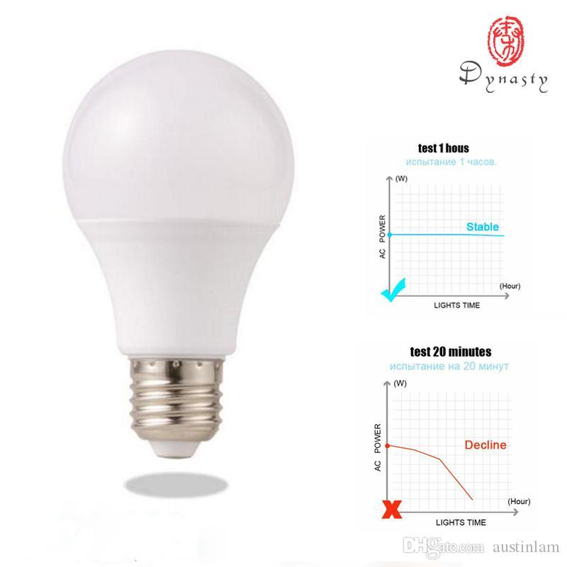 Led Bulbs E27 Aluminum Table Lamp Wall Lights Energy Saving Bulb 3w 5w 7w 9w 12w 15w Bubble Globe Epistar Chips Smd 2835 Dynasty Led Bulbs & Tubes