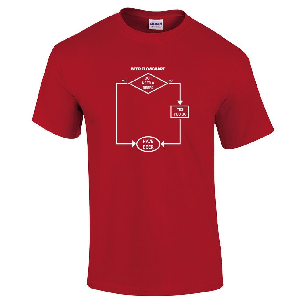 e61300fb2 Compre Diagrama De Flujo De La Cerveza Camiseta De Algodón Para Hombre