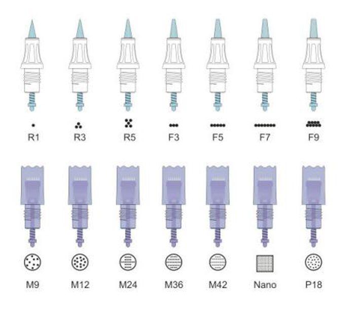 Permanent Kits Artmex V8 Permanent Makeup Micro-needle Eyebrow Make up&Lip Rotary Tattoo Machine Electric Motor Pen MTS PMU