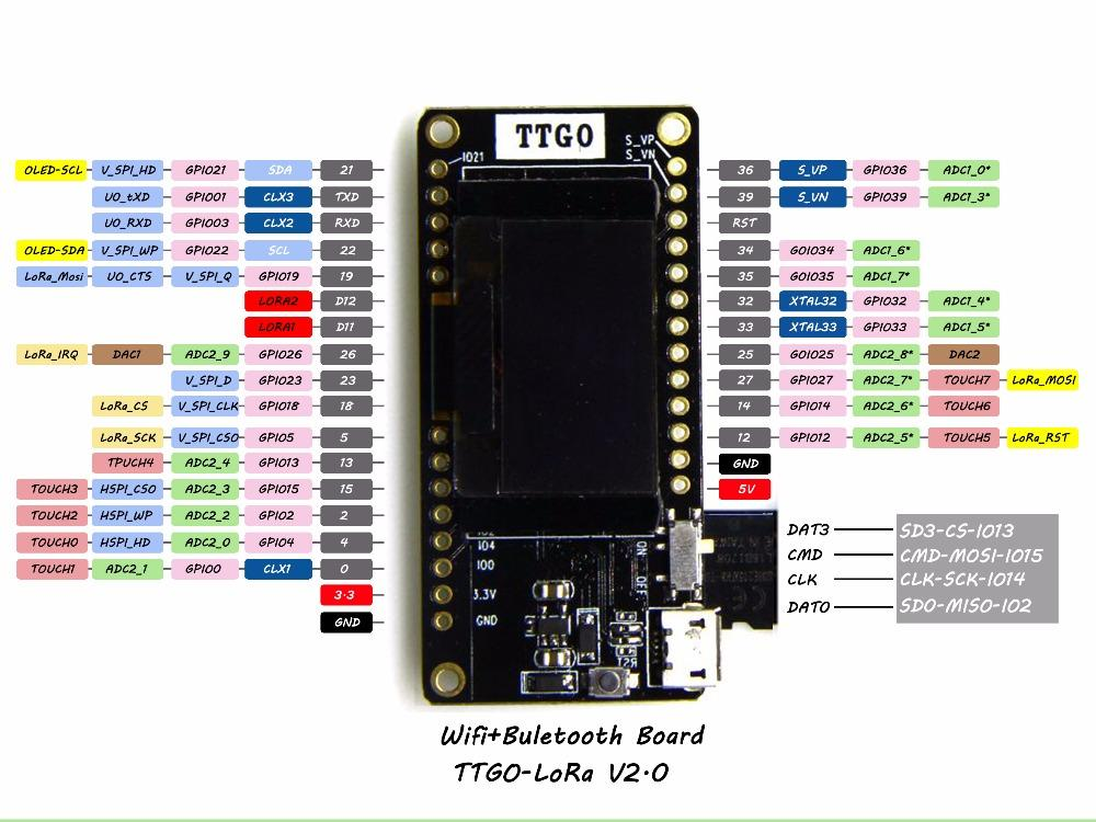ESP32 ESP-32 LoRa OLED 0 96 Inch SD Card Blue Display Bluetooth WIFI Module  with Antenna ESP32 LORA32 433Mhz 868MHZ