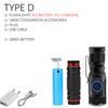 mini flashlight-Package A-Black