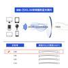 Telaio + Wanxin 1.56 Blue Light Proof Lens Power Color, si prega di notare o contattare il servizio clienti