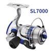 SL7000