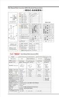 DAG RT-B-022 Manual de 6-Axis 100PPR Generador de pulsos CNCHandy volante para Siemens
