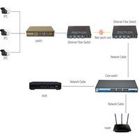 Freeshipping Gigabit SFP Fiber-Switch 1000 Mbps Optical Media Converter 4 * SFP-Port und 2 RJ45 UTP Port 4 / 8G2E Fiber Ethernet-Switch