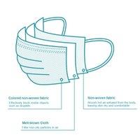 Fabricante en Warehouse 50pcs / Box Store en OMC Máscara USA Larraop y Meltblown Filtro Desechable Filtro de 3 máscara protectora