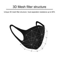 Reusable Protective Masks Face Mask Anti Dust Men Child Dustproof Winter Warm Washable Face Mouth Party Masks Individual Bag boom2016
