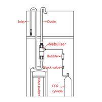 Akvarier CO2 Atomizer diffusor Extern reaktor akvarium fisk tank för 12/16 mm 16 / 22mm grossist och droppe