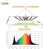 720 واط 640 واط هيدروبونيك النارية الطيف الكامل led تنمو أضواء بار تركيبات البديل gavita برو 1700e