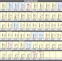 100 unidades Dental Diamond Burs Medium FG 1.6M para pieza de mano de alta velocidad dental Muchos modelos disponibles