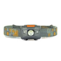 Wholesale Led Cree Headlight Flashlight - Portable CREE R3 Headlamps 2 LED Flashlight Headlights Outdoors 300LM Headlight With Headband Hiking Camping Torch Light 2503020