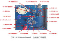 ingrosso espansore di gamma di router di rete wireless-Scheda di sviluppo CSR1011, telecomando da tastiera, scheda di sviluppo HID