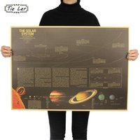 TIE LER Nove pianeti nel sistema solare Poster Coffee Bar Decor Salotto Retro Kraft Paper Wall Sticker 72.5X51.5cm