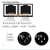 Atacado-DMX 512 Common Digital Signal Controller Dimmer 24 Channel 4 LED RGB lâmpada de luz