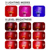 Full Spectrum LED Grow Lights 110*80*620mm Tube 5W 10W 15W 20W Customizable with 9 Dimming Leves and 360 Degree Flexible for Indoor Vegetable Plant Seeding