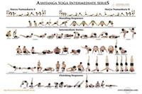 Wholesale Nature Series - Free Shipping Ashtanga Yoga Intermediate Series Yoga Sport Art Posters Prints Wall Paper Home Decor 16 24 36 47 inches
