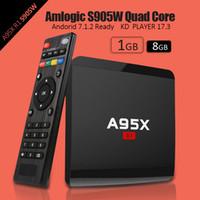 Wholesale Mini Pc Wifi Hdmi - A95X R1 Amlogic S905W Smart TV BOX Android 7.1 Quad Core 1GB 8GB 4K Mini PC WiFi DLNA HD HDMI Media Player