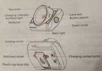 Wholesale Ion Waterproof - LED Miner Headlamp KL4.5LM Li-ion Battery 4.4mAh Waterproof IP68 diving water 15m Mining Cap Light
