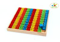 Wholesale Childhood Intellectual - Wholesale- Free shipping wooden toys 10 multiplication table, child them enlightenment educational early childhood intellectual toys