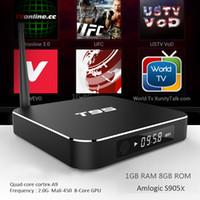 Wholesale Quad 2g Ram - 10PCS!! T95 Series Android TV Box S905X 1G 2G RAM 8G ROM Android 6.0 KDMC 17.1 Quad Core Smart Boxes Full Load HDMI2.0 Internet 4K Media Box