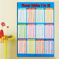 Cheap Children Educational Posters | Free Shipping Children ...