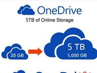 space clouds - new Lifetime working GB TB Onedrive Cloud space stable customize account passwords change able