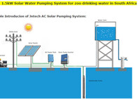 Wholesale Solar System For Hot Water - 2017 year very hot sale ,Solar Energy System for Submersbile Water Pumping 20HP 15KW,3 years warranty, IP65, GPRS Control, CE