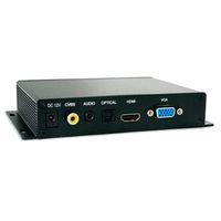 Wholesale Signage Box - Wholesale- Professional Metal Box Optical Vga output USB SD card digital signage media player