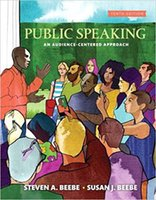 English spoken english books - Public Speaking th Edition