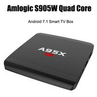 android smart tv box 1gb achat en gros de-S905W A95X R1 Quad-core Android Android 7.1 1GB 8GB Smart TV Box HDMI 2.0 4Kx2K HD 2.4G Wifi Streaming Lecteurs multimédias VS X96 Mini