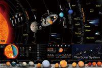 yağlı boya alanı toptan satış-Güneş Sistemi Uzay Evren Gezegen Tuval Poster Bilim Eğitim HD Baskı Posteri Yağlıboya Sanat Duvar Ev Dekor Için