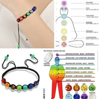 буддийские браслеты оптовых-Tibetan Buddhist Love Lucky Charm Tibetan Bracelets & Bangles For Women Men Handmade Knots Rope Budda Bracelet -Ff