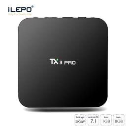 Wholesale Google Os - TX3 Pro S905W TV Box Android 7.1 OS RAM 1G ROM 8G Amlogic S905W Quad Core 4K IPTV BOX HD Streaming Media Player