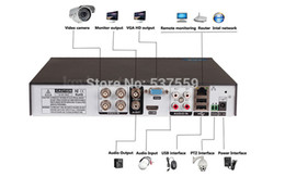Wholesale Standalone Dvr Security Camera System - Home CCTV Security 4CH H.264 Standalone Network DVR Outdoor Day Night Waterproof IR Camera Kit DIY Video System