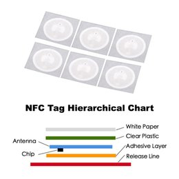 Wholesale Nfc S4 - 6pcs Smart NFC Tags Stickers NFC Chip with Coated Paper 888 bytes NXP NTAG216 for Samsung Galaxy S5 S4 Note 3 Nokia Lumia 920 Sony PA2250