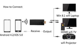 Wholesale Wireless Wifi Adapter Tv - Wholesale-Wireless Wifi HDMI Airplay Miracast Dongle Phone Adapter To TV HDTV For iPhone 6s 6 Plus 5s Samsung Galaxy S6 Edge Note 5 #S0190